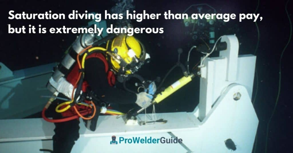 Underwater Welder Salary | Job Prospects and What to Expect 2